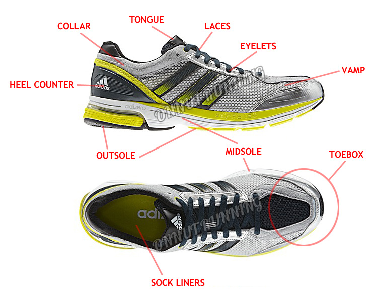 Curved Running Shoes